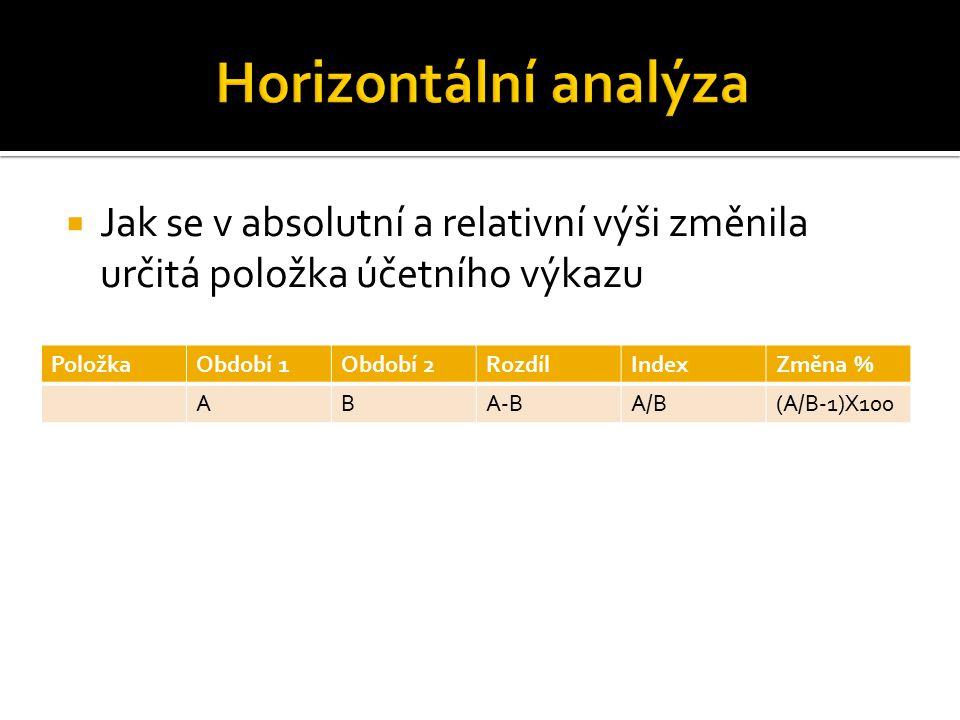  Jak se v absolutní a relativní výši změnila určitá položka účetního výkazu PoložkaObdobí 1Období 2RozdílIndexZměna % ABA-BA/B(A/B-1)X100