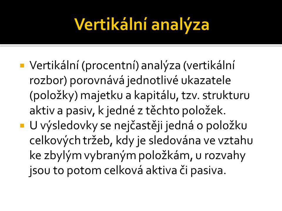  Vertikální (procentní) analýza (vertikální rozbor) porovnává jednotlivé ukazatele (položky) majetku a kapitálu, tzv. strukturu aktiv a pasiv, k jedn