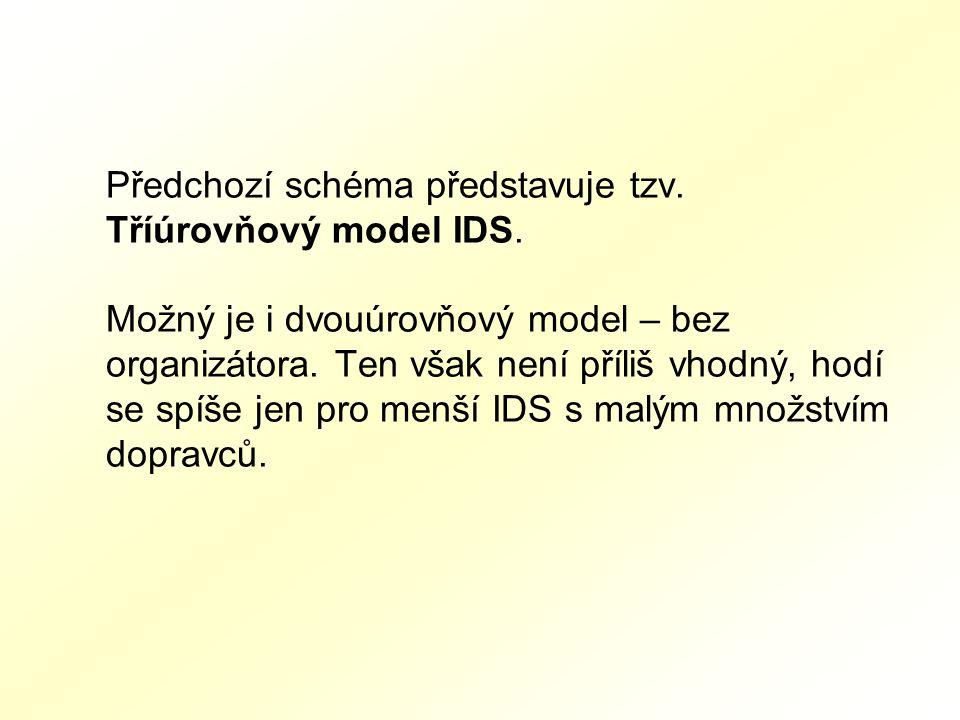 Předchozí schéma představuje tzv.Tříúrovňový model IDS.