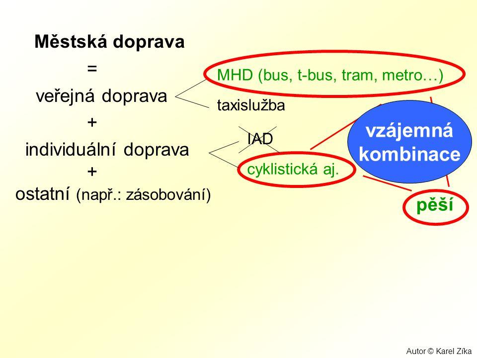 Městská doprava = veřejná doprava + individuální doprava + ostatní (např.: zásobování) vzájemná kombinace MHD (bus, t-bus, tram, metro…) taxislužba IAD cyklistická aj.