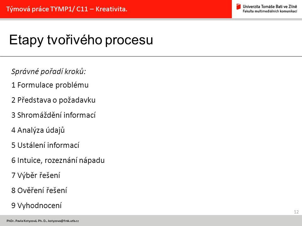 Etapy tvořivého procesu 12 PhDr.Pavla Kotyzová, Ph.