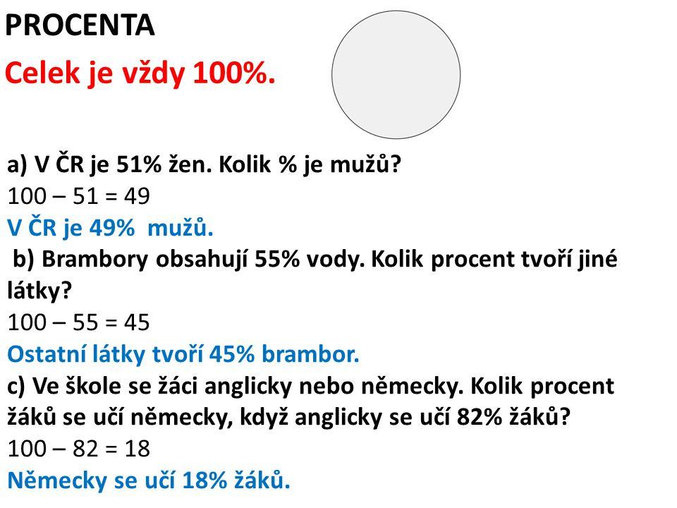 PROCENTA Celek je vždy 100%. a) V ČR je 51% žen. Kolik % je mužů? 100 – 51 = 49 V ČR je 49% mužů. b) Brambory obsahují 55% vody. Kolik procent tvoří j
