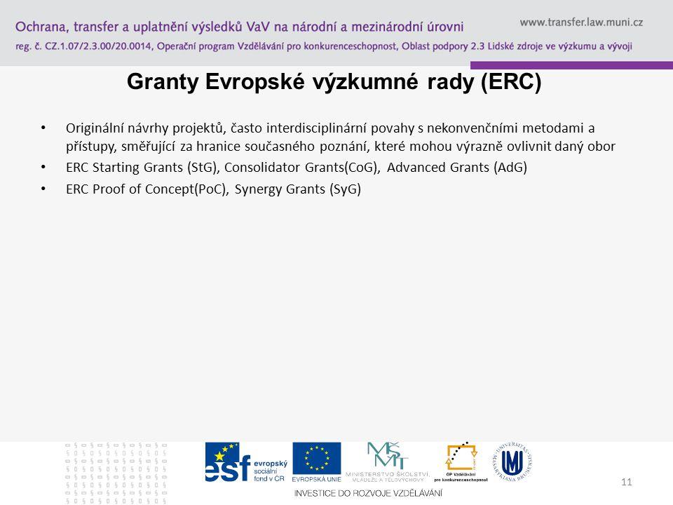 Granty Evropské výzkumné rady (ERC) Originální návrhy projektů, často interdisciplinární povahy s nekonvenčními metodami a přístupy, směřující za hranice současného poznání, které mohou výrazně ovlivnit daný obor ERC Starting Grants (StG), Consolidator Grants(CoG), Advanced Grants (AdG) ERC Proof of Concept(PoC), Synergy Grants (SyG) 11