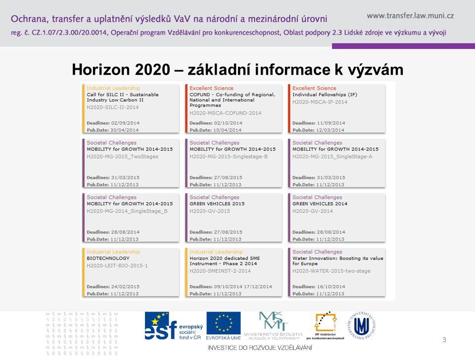 Horizon 2020 – základní informace k výzvám 3