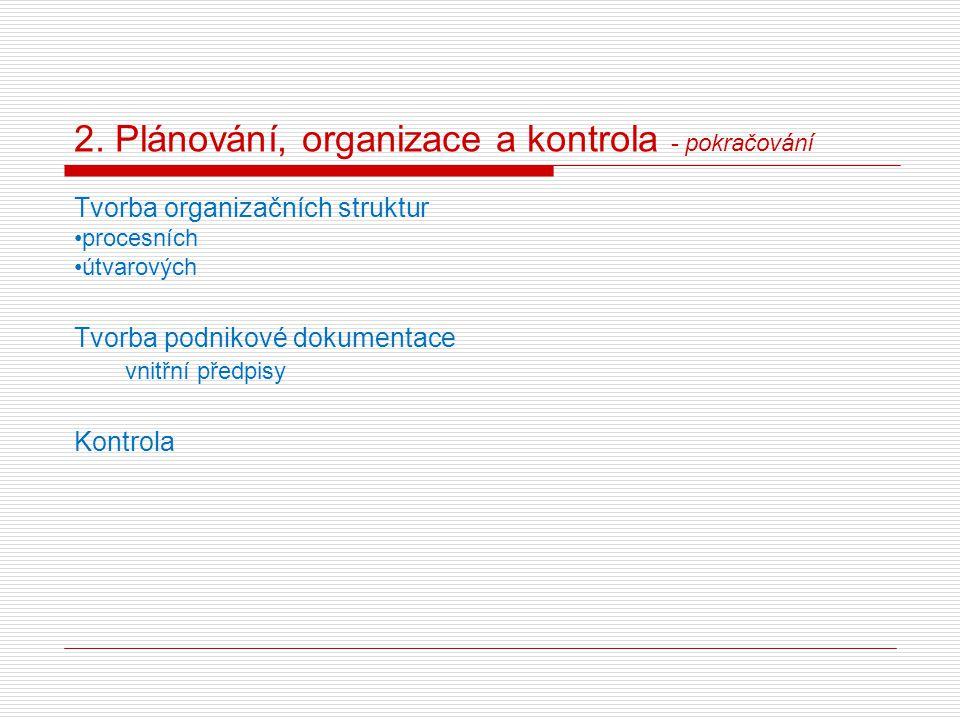 2. Plánování, organizace a kontrola - pokračování Tvorba organizačních struktur procesních útvarových Tvorba podnikové dokumentace vnitřní předpisy Ko