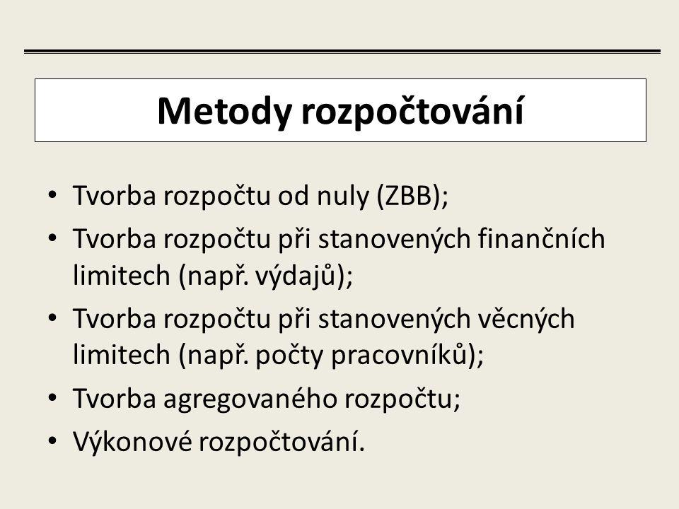 Metody rozpočtování Tvorba rozpočtu od nuly (ZBB); Tvorba rozpočtu při stanovených finančních limitech (např. výdajů); Tvorba rozpočtu při stanovených
