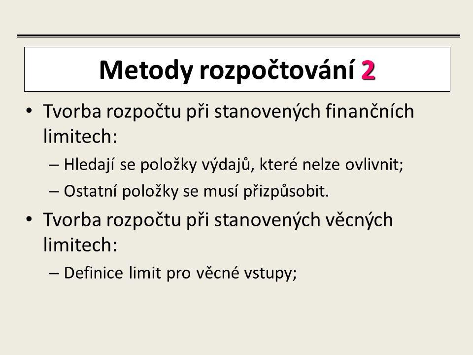 Metody rozpočtování 2 Tvorba rozpočtu při stanovených finančních limitech: – Hledají se položky výdajů, které nelze ovlivnit; – Ostatní položky se mus