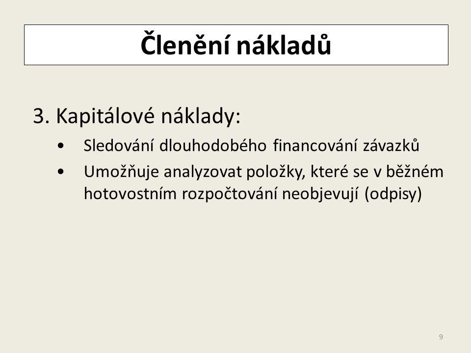 Manažerský směr rozpočtování (1993): 1.