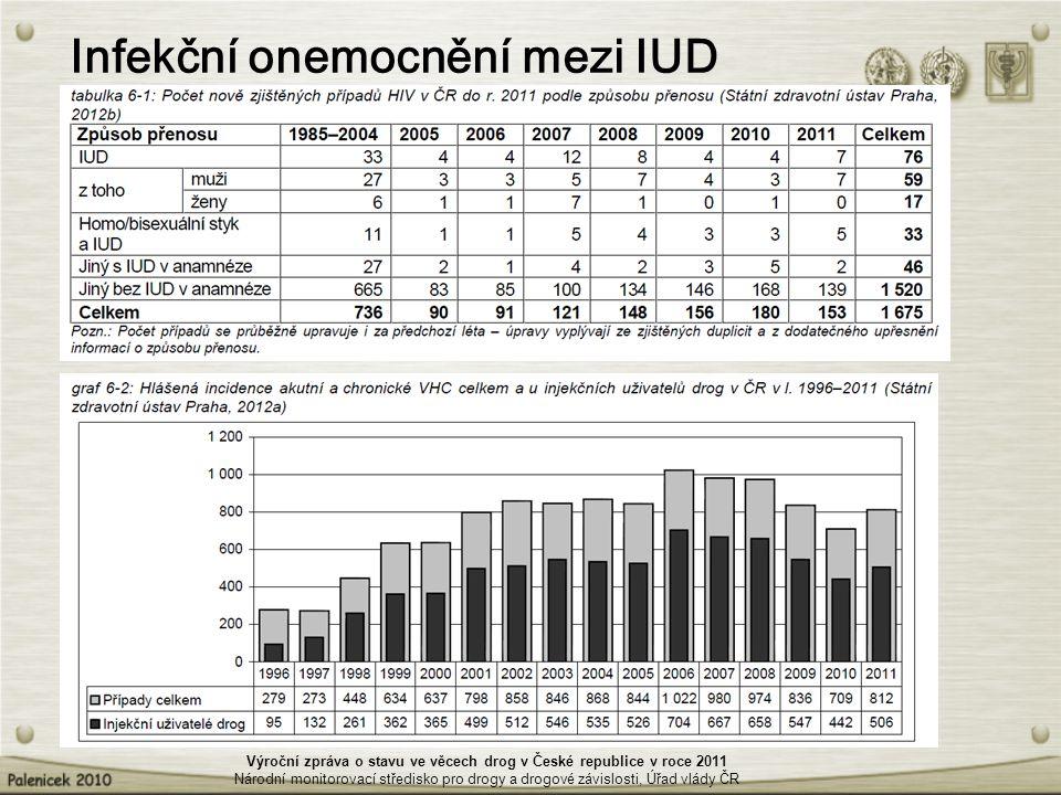 Infekční onemocnění mezi IUD Výroční zpráva o stavu ve věcech drog v České republice v roce 2011 Národní monitorovací středisko pro drogy a drogové závislosti, Úřad vlády ČR