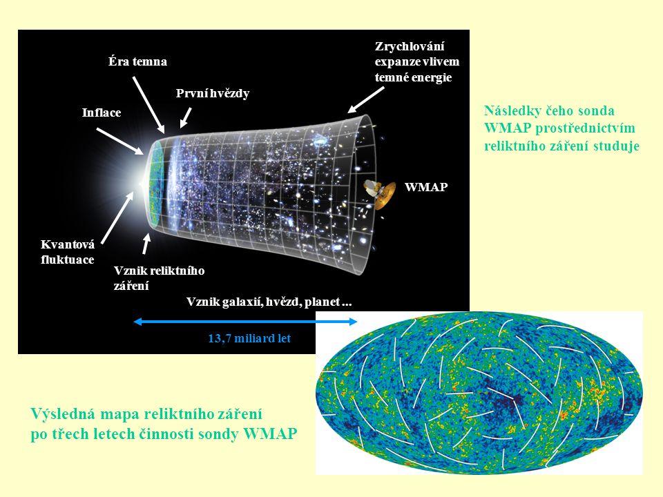 Výsledná mapa reliktního záření po třech letech činnosti sondy WMAP Inflace První hvězdy Kvantová fluktuace Éra temna Zrychlování expanze vlivem temné energie Vznik galaxií, hvězd, planet...