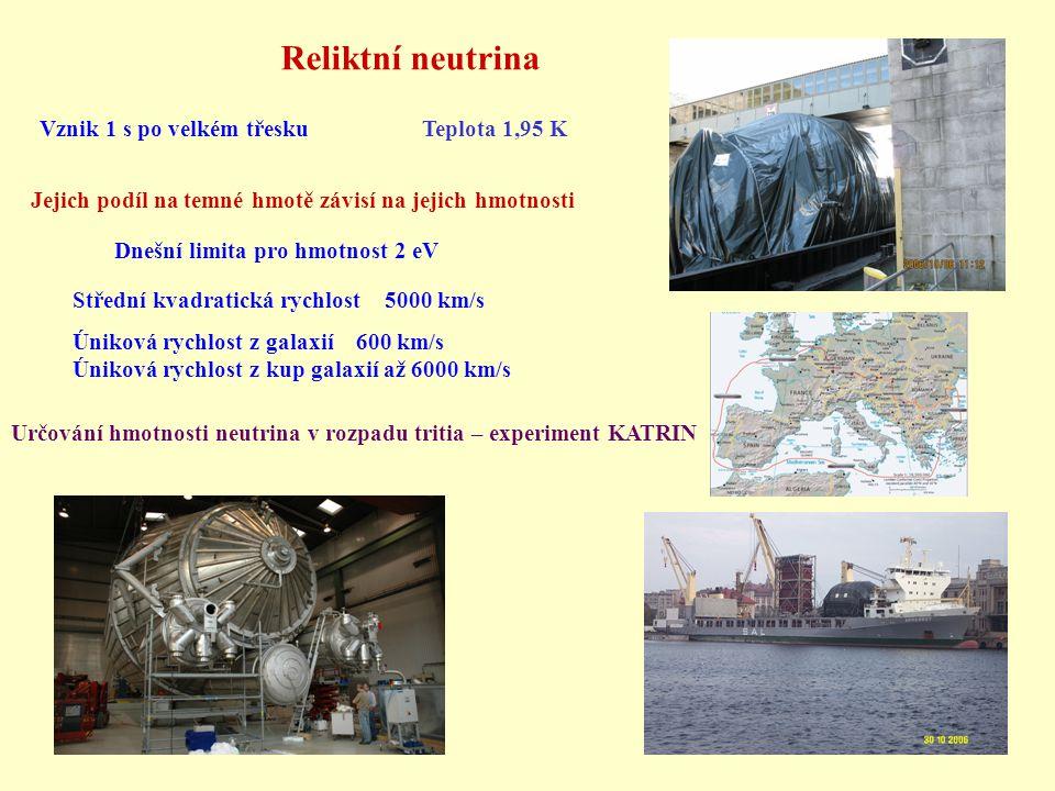 Reliktní neutrina Vznik 1 s po velkém třeskuTeplota 1,95 K Střední kvadratická rychlost 5000 km/s Úniková rychlost z galaxií 600 km/s Úniková rychlost z kup galaxií až 6000 km/s Jejich podíl na temné hmotě závisí na jejich hmotnosti Dnešní limita pro hmotnost 2 eV Určování hmotnosti neutrina v rozpadu tritia – experiment KATRIN