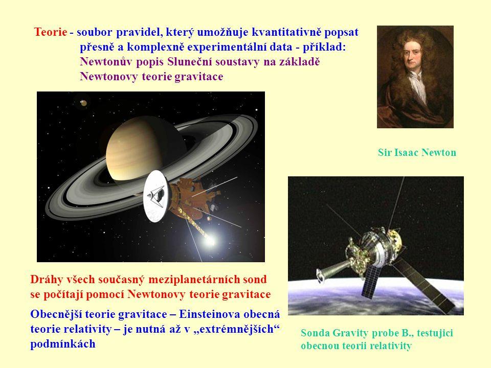"""Teorie - soubor pravidel, který umožňuje kvantitativně popsat přesně a komplexně experimentální data - příklad: Newtonův popis Sluneční soustavy na základě Newtonovy teorie gravitace Sir Isaac Newton Sonda Gravity probe B., testujici obecnou teorii relativity Dráhy všech současný meziplanetárních sond se počítají pomocí Newtonovy teorie gravitace Obecnější teorie gravitace – Einsteinova obecná teorie relativity – je nutná až v """"extrémnějších podmínkách"""