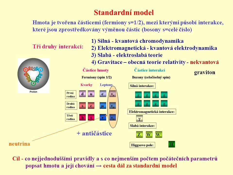 Standardní model Hmota je tvořena částicemi (fermiony s=1/2), mezi kterými působí interakce, které jsou zprostředkovány výměnou částic (bosony s=celé číslo) Tři druhy interakcí: 1) Silná - kvantová chromodynamika 2) Elektromagnetická - kvantová elektrodynamika 3) Slabá - elektroslabá teorie 4) Gravitace – obecná teorie relativity - nekvantová + antičástice Cíl - co nejjednoduššími pravidly a s co nejmenším počtem počátečních parametrů popsat hmotu a její chování → cesta dál za standardní model neutrina graviton
