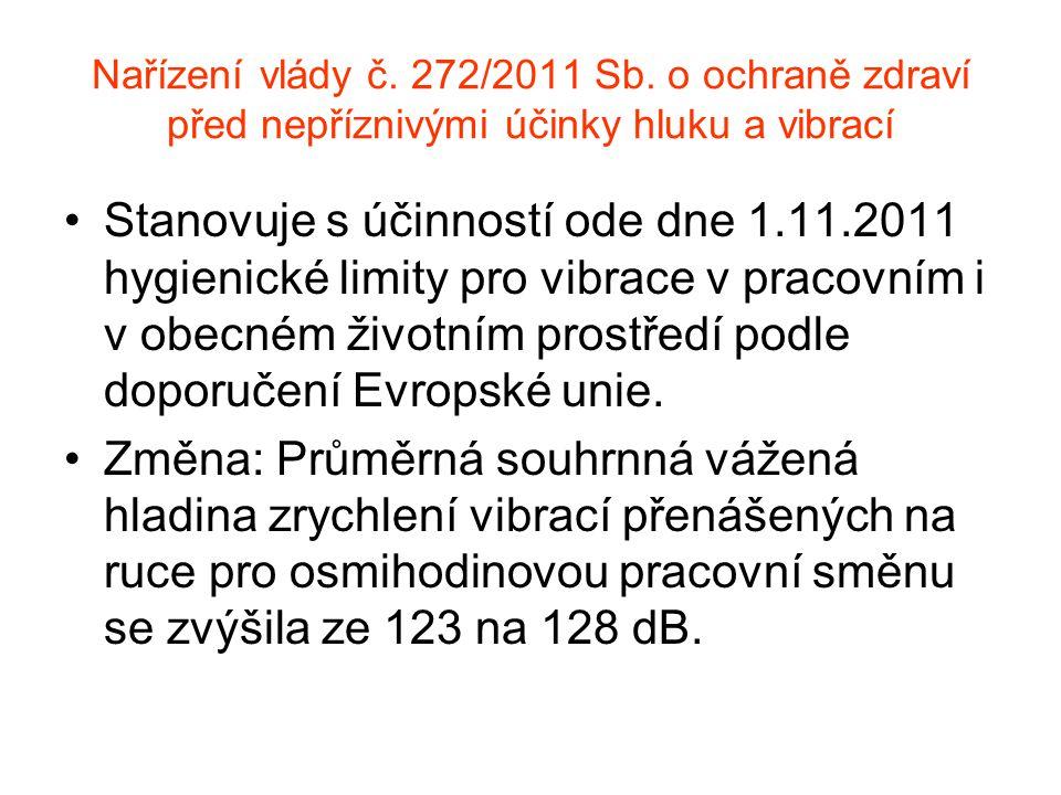 Nařízení vlády č. 272/2011 Sb. o ochraně zdraví před nepříznivými účinky hluku a vibrací Stanovuje s účinností ode dne 1.11.2011 hygienické limity pro