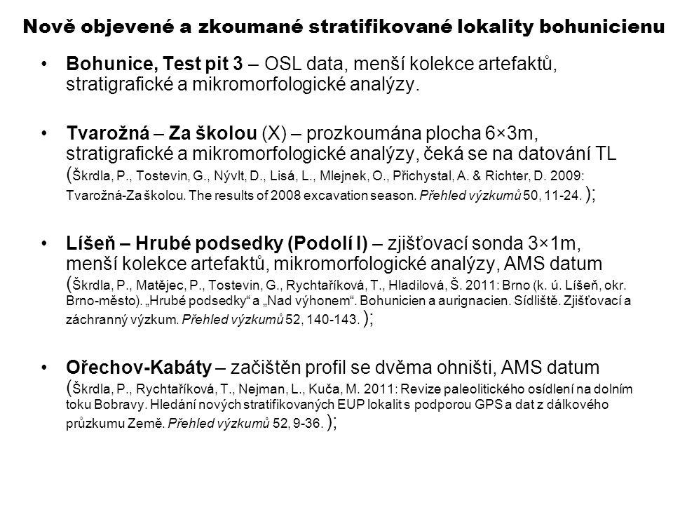 Nově objevené a zkoumané stratifikované lokality bohunicienu Bohunice, Test pit 3 – OSL data, menší kolekce artefaktů, stratigrafické a mikromorfologi