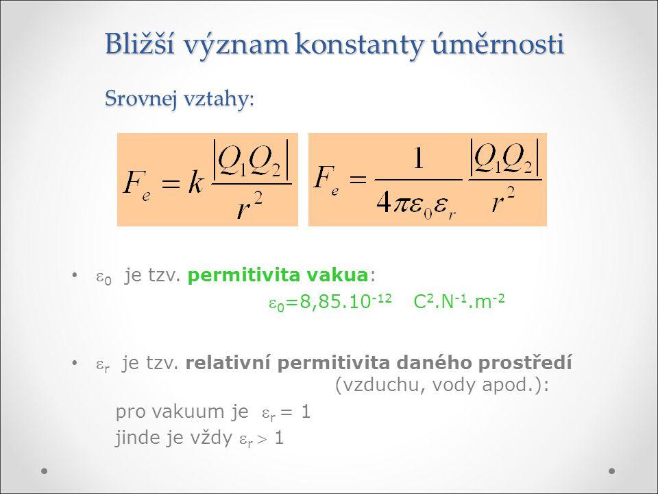  0 je tzv. permitivita vakua:  0 =8,85.10 -12 C 2.N -1.m -2  r je tzv. relativní permitivita daného prostředí (vzduchu, vody apod.): pro vakuum je