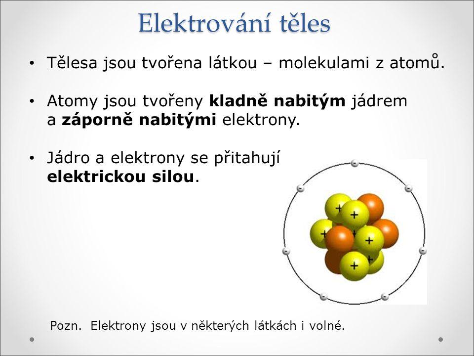 Elektrování těles Tělesa jsou tvořena látkou – molekulami z atomů. Atomy jsou tvořeny kladně nabitým jádrem a záporně nabitými elektrony. Jádro a elek