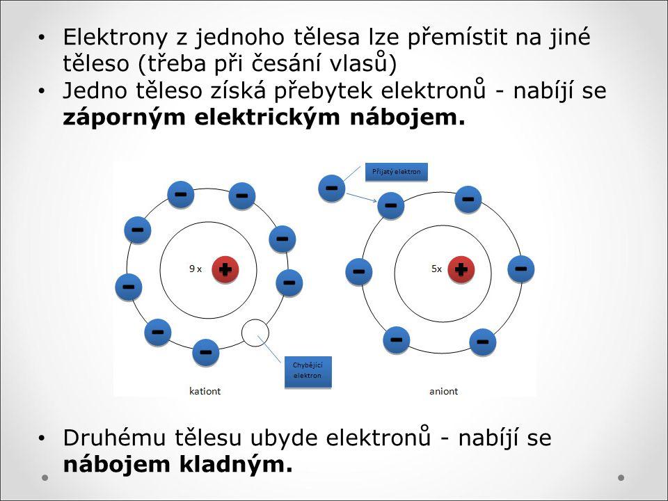 Elektrony z jednoho tělesa lze přemístit na jiné těleso (třeba při česání vlasů) Jedno těleso získá přebytek elektronů - nabíjí se záporným elektrický