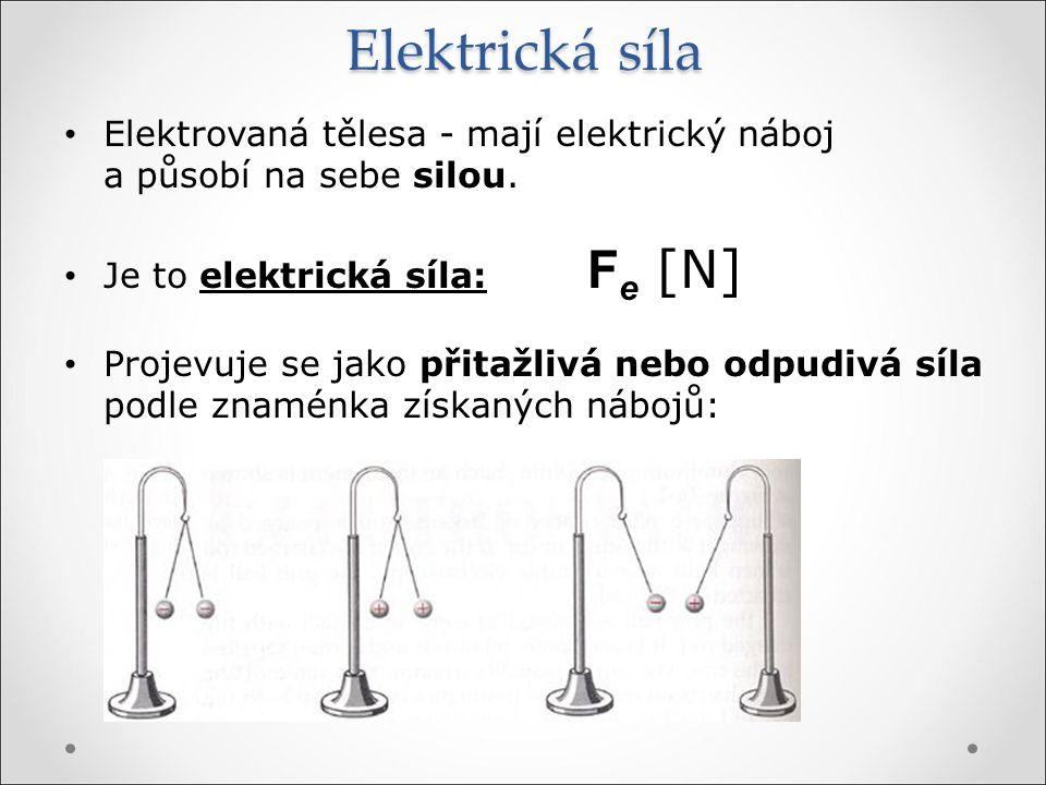 Elektrická síla Elektrovaná tělesa - mají elektrický náboj a působí na sebe silou. Je to elektrická síla: F e [N] Projevuje se jako přitažlivá nebo od