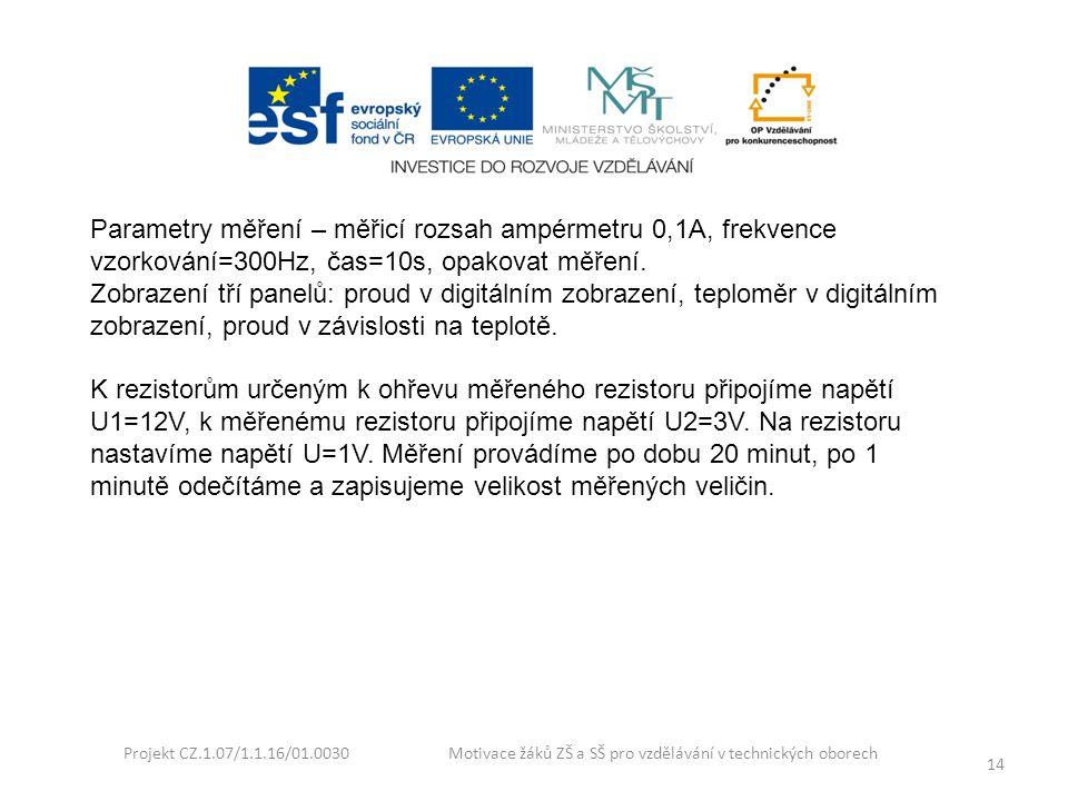 Projekt CZ.1.07/1.1.16/01.0030 Motivace žáků ZŠ a SŠ pro vzdělávání v technických oborech 14 Parametry měření – měřicí rozsah ampérmetru 0,1A, frekven