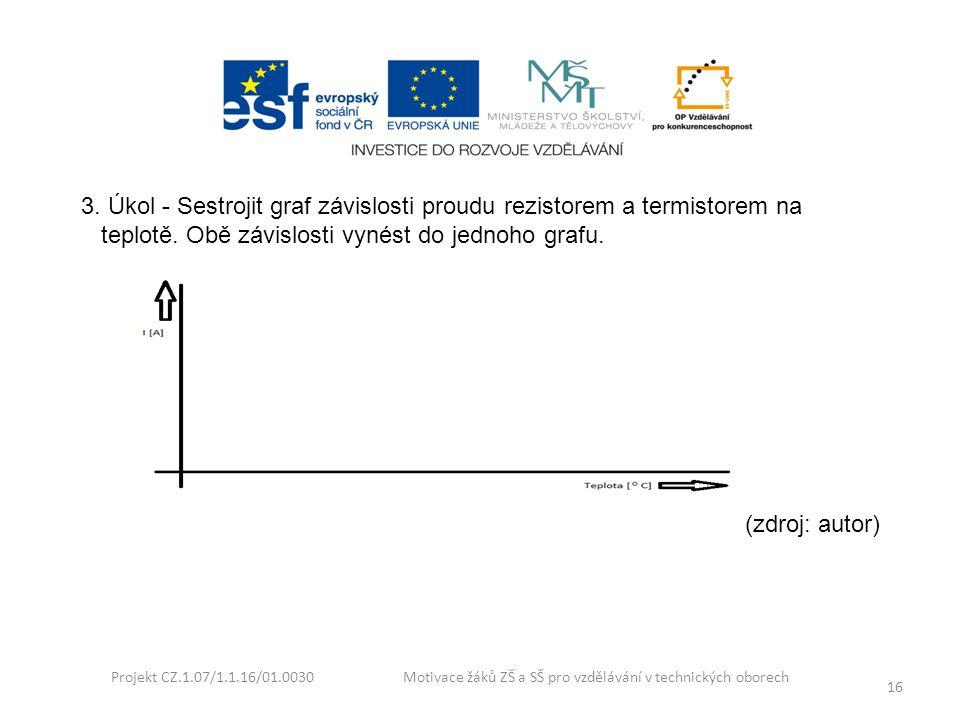 Projekt CZ.1.07/1.1.16/01.0030 Motivace žáků ZŠ a SŠ pro vzdělávání v technických oborech 16 3. Úkol - Sestrojit graf závislosti proudu rezistorem a t