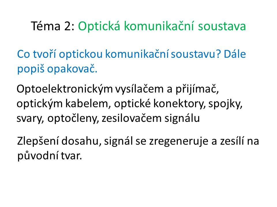 Téma 2: Optická komunikační soustava Co tvoří optickou komunikační soustavu.