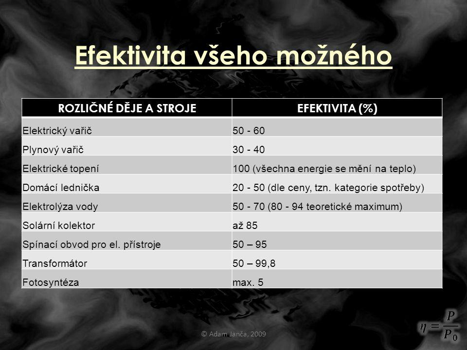 Efektivita všeho možného © Adam Janča, 2009 ROZLIČNÉ DĚJE A STROJEEFEKTIVITA (%) Elektrický vařič50 - 60 Plynový vařič30 - 40 Elektrické topení100 (vš