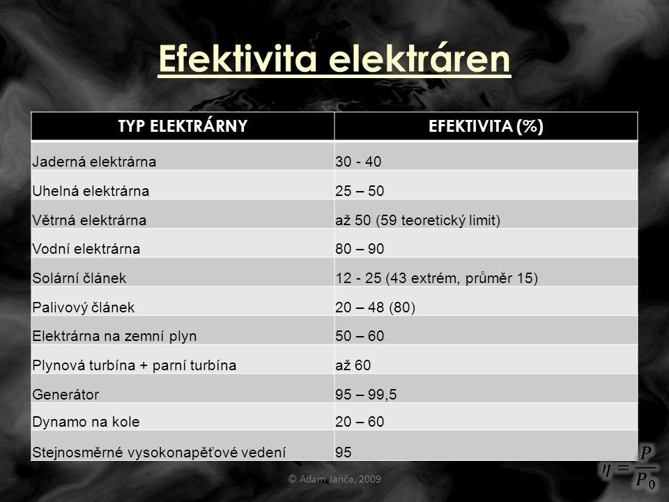 Efektivita elektráren © Adam Janča, 2009 TYP ELEKTRÁRNYEFEKTIVITA (%) Jaderná elektrárna30 - 40 Uhelná elektrárna25 – 50 Větrná elektrárnaaž 50 (59 te