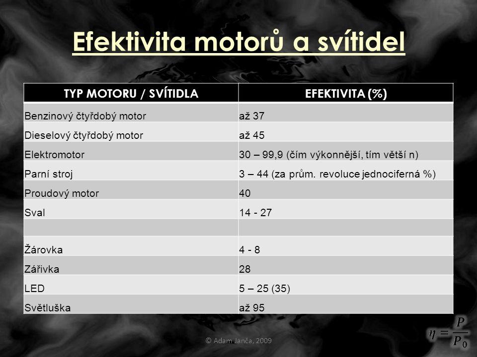 Efektivita všeho možného © Adam Janča, 2009 ROZLIČNÉ DĚJE A STROJEEFEKTIVITA (%) Elektrický vařič50 - 60 Plynový vařič30 - 40 Elektrické topení100 (všechna energie se mění na teplo) Domácí lednička20 - 50 (dle ceny, tzn.