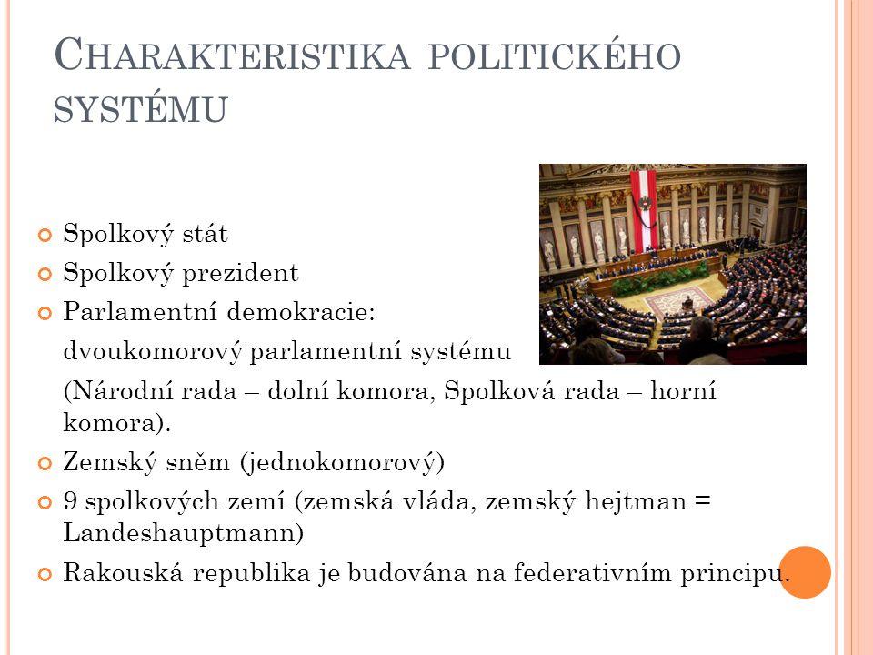C HARAKTERISTIKA POLITICKÉHO SYSTÉMU Spolkový stát Spolkový prezident Parlamentní demokracie: dvoukomorový parlamentní systému (Národní rada – dolní komora, Spolková rada – horní komora).