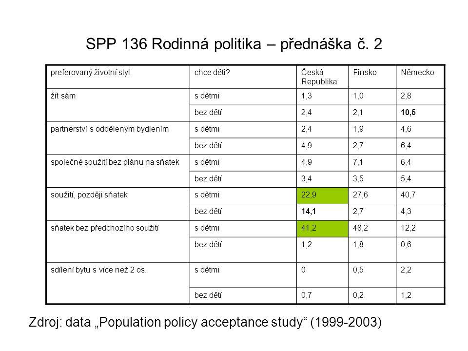 """SPP 136 Rodinná politika – přednáška č. 2 Zdroj: data """"Population policy acceptance study"""" (1999-2003) preferovaný životní stylchce děti?Česká Republi"""