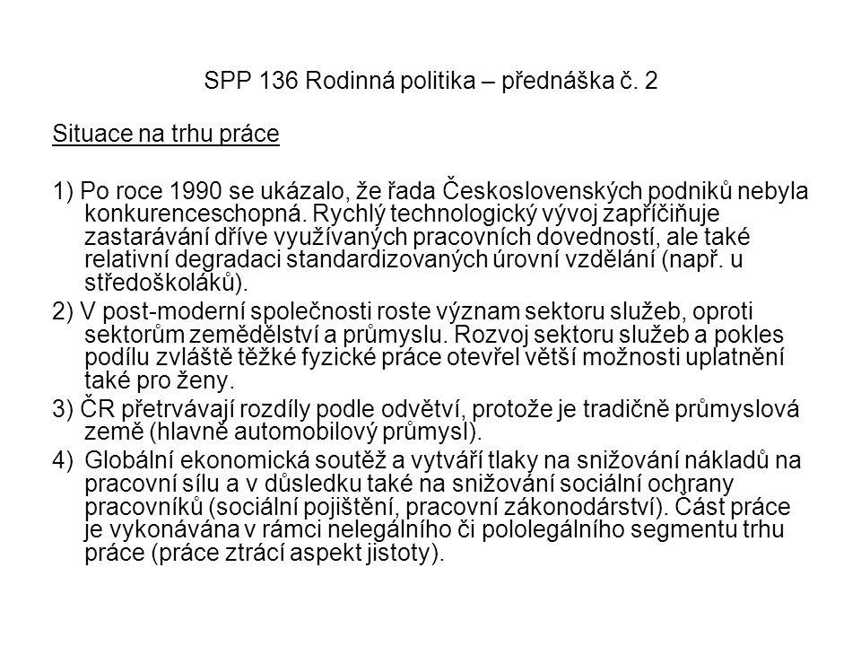 SPP 136 Rodinná politika – přednáška č. 2 Situace na trhu práce 1) Po roce 1990 se ukázalo, že řada Československých podniků nebyla konkurenceschopná.