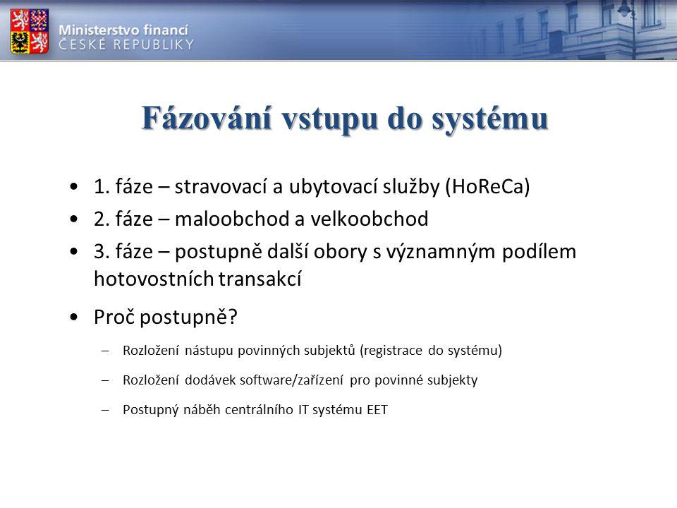 Fázování vstupu do systému 1.fáze – stravovací a ubytovací služby (HoReCa) 2.