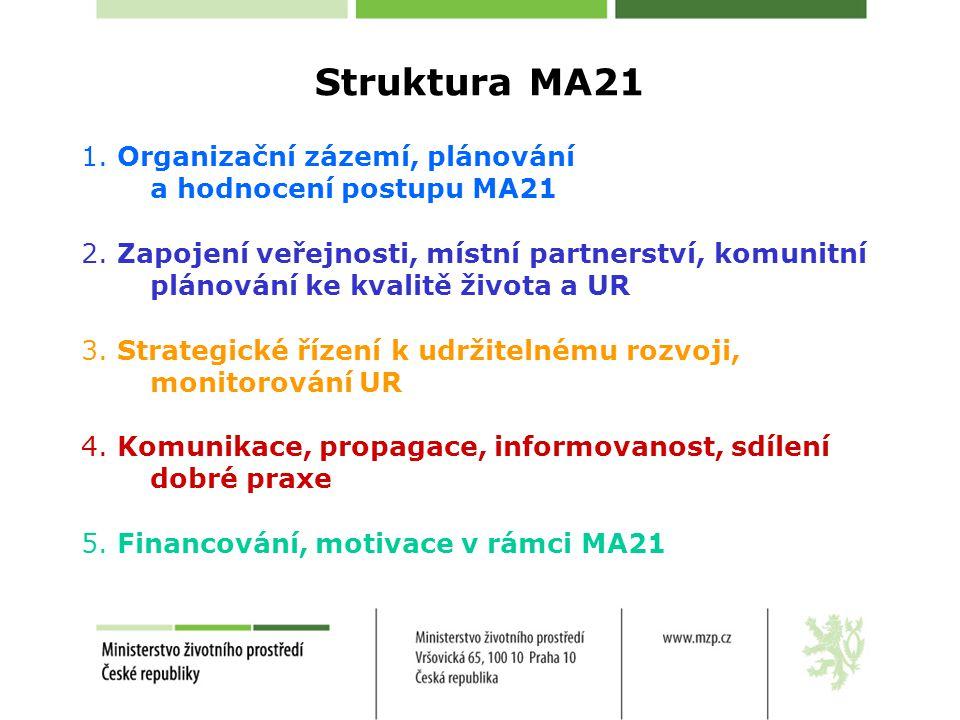 Struktura MA21 1. Organizační zázemí, plánování a hodnocení postupu MA21 2. Zapojení veřejnosti, místní partnerství, komunitní plánování ke kvalitě ži