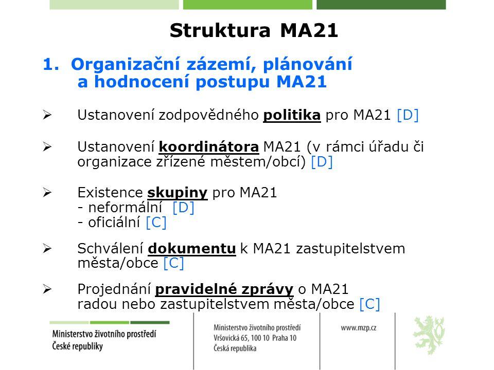 Struktura MA21 1. Organizační zázemí, plánování a hodnocení postupu MA21  Ustanovení zodpovědného politika pro MA21 [D]  Ustanovení koordinátora MA2