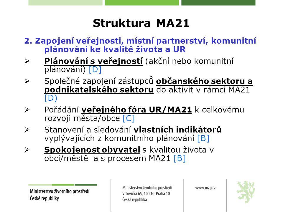Struktura MA21 2. Zapojení veřejnosti, místní partnerství, komunitní plánování ke kvalitě života a UR  Plánování s veřejností (akční nebo komunitní p