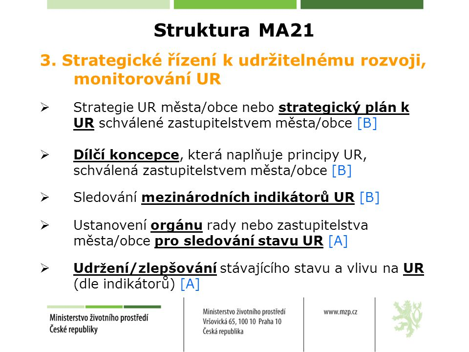 Struktura MA21 3. Strategické řízení k udržitelnému rozvoji, monitorování UR  Strategie UR města/obce nebo strategický plán k UR schválené zastupitel