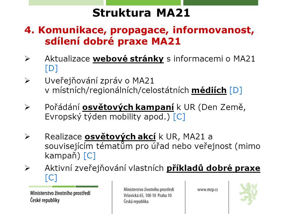 Struktura MA21 4. Komunikace, propagace, informovanost, sdílení dobré praxe MA21  Aktualizace webové stránky s informacemi o MA21 [D]  Uveřejňování