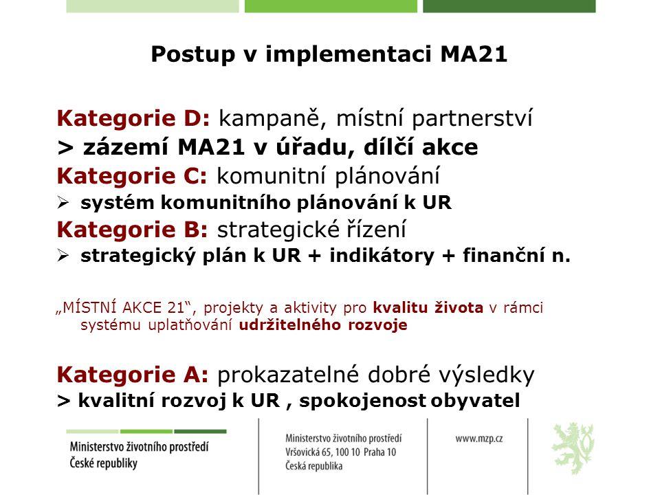 Postup v implementaci MA21 Kategorie D: kampaně, místní partnerství > zázemí MA21 v úřadu, dílčí akce Kategorie C: komunitní plánování  systém komunitního plánování k UR Kategorie B: strategické řízení  strategický plán k UR + indikátory + finanční n.