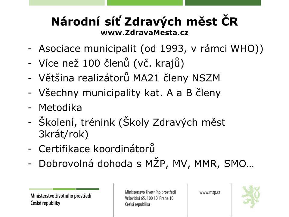 Národní síť Zdravých měst ČR www.ZdravaMesta.cz -Asociace municipalit (od 1993, v rámci WHO)) -Více než 100 členů (vč. krajů) -Většina realizátorů MA2