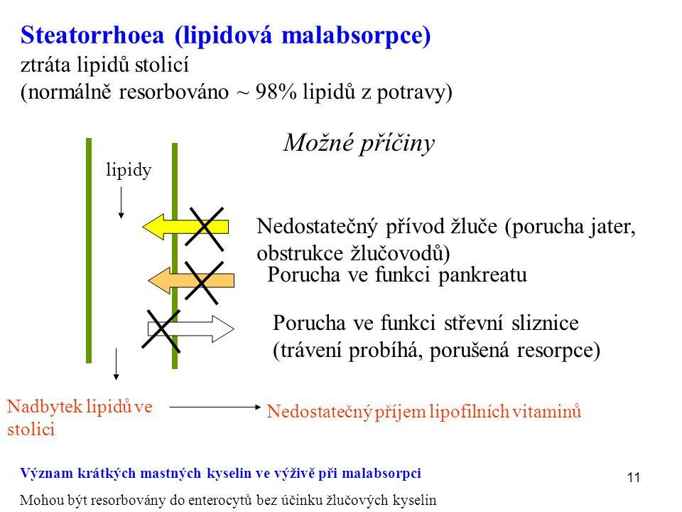 11 Steatorrhoea (lipidová malabsorpce) ztráta lipidů stolicí (normálně resorbováno ~ 98% lipidů z potravy) Nedostatečný přívod žluče (porucha jater, o