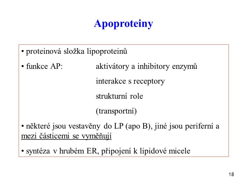 18 Apoproteiny proteinová složka lipoproteinů funkce AP:aktivátory a inhibitory enzymů interakce s receptory strukturní role (transportní) některé jso