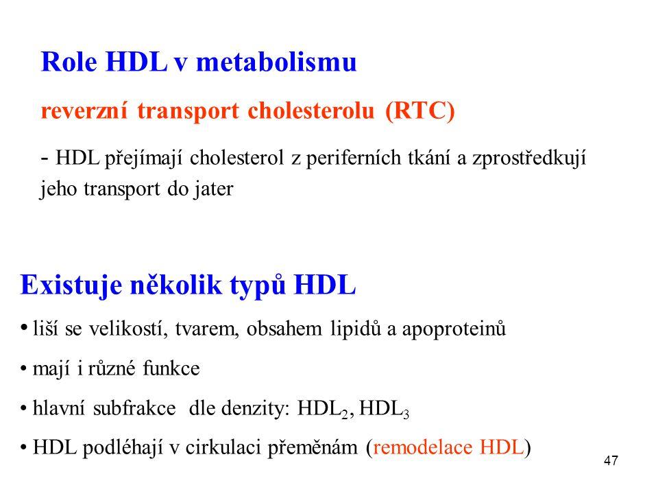 47 Role HDL v metabolismu reverzní transport cholesterolu (RTC) - HDL přejímají cholesterol z periferních tkání a zprostředkují jeho transport do jate