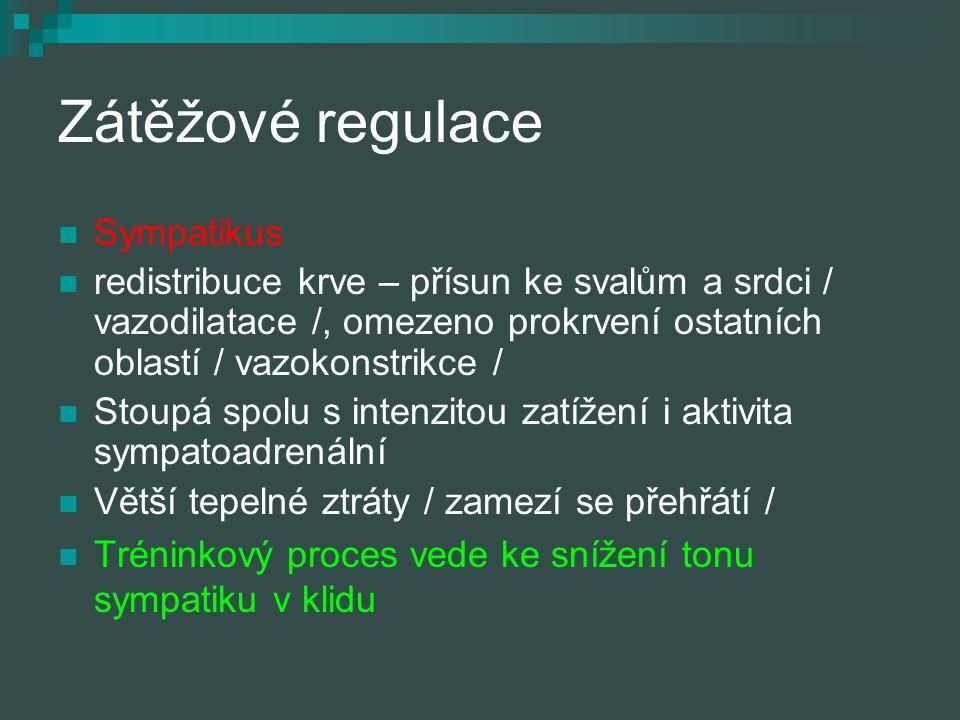 Zátěžové regulace Sympatikus redistribuce krve – přísun ke svalům a srdci / vazodilatace /, omezeno prokrvení ostatních oblastí / vazokonstrikce / Sto