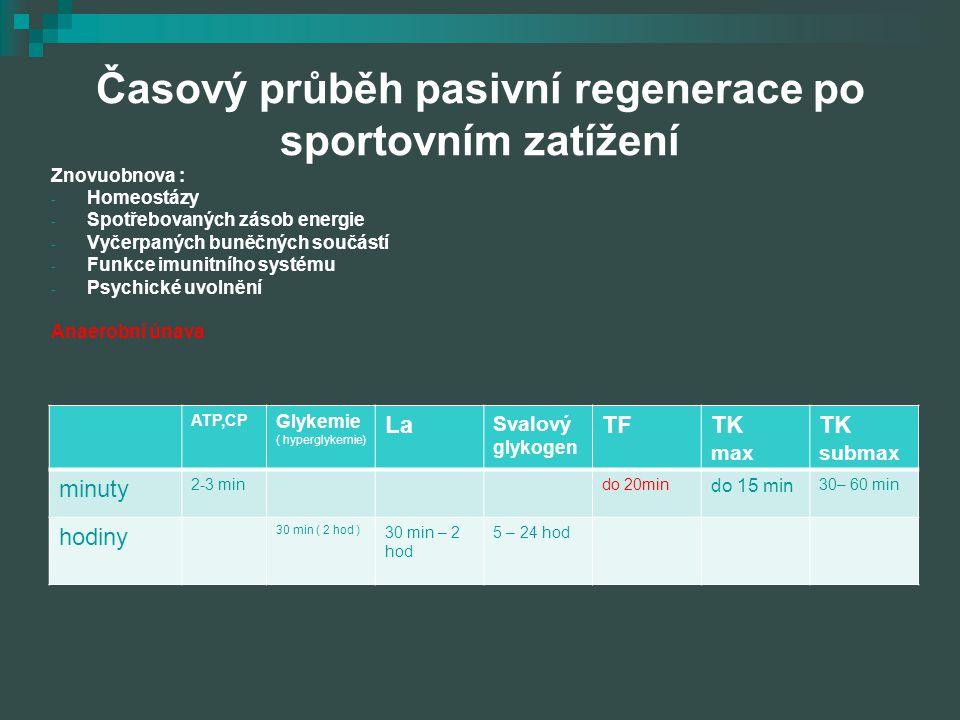 Aerobní únava 2.hod – první fáze regenerace unavených svalů ( možný kompenzační trénink) 3.-10.