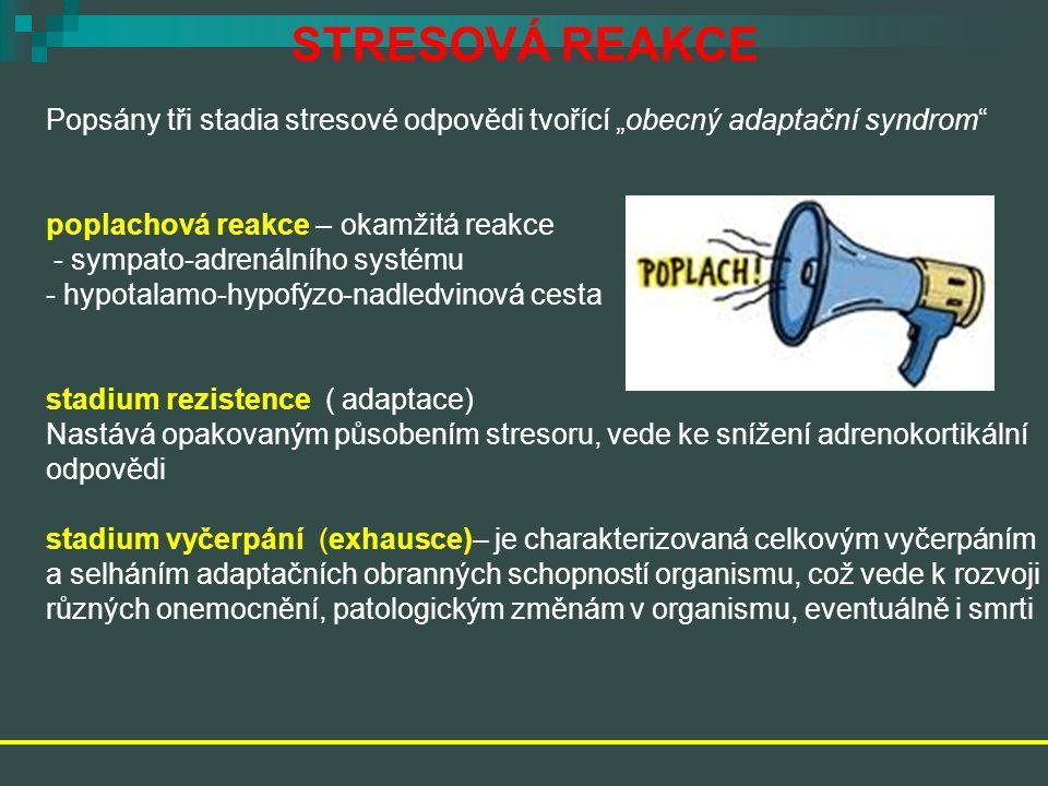 """STRESOVÁ REAKCE Popsány tři stadia stresové odpovědi tvořící """"obecný adaptační syndrom"""" poplachová reakce – okamžitá reakce - sympato-adrenálního syst"""