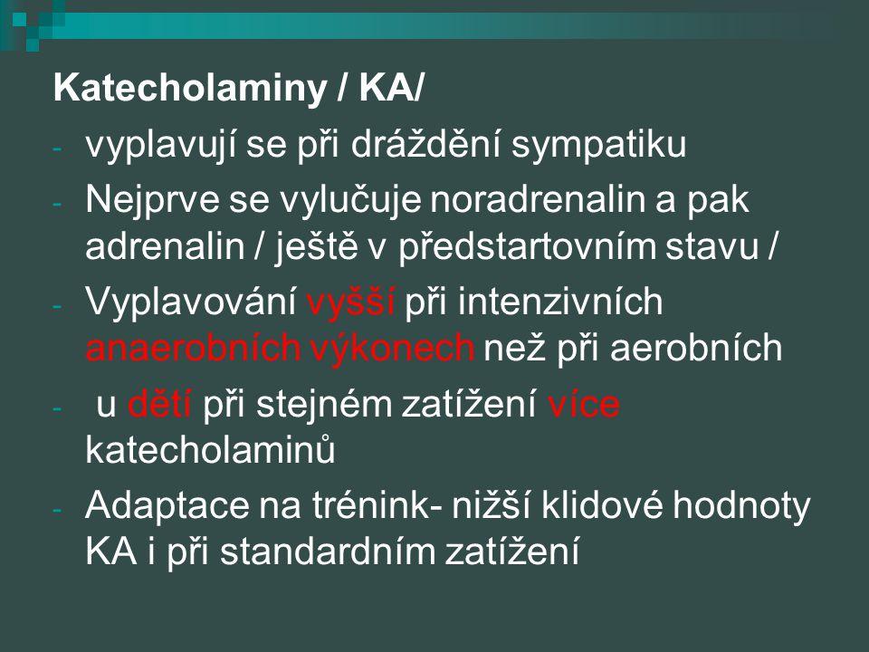 Katecholaminy / KA/ - vyplavují se při dráždění sympatiku - Nejprve se vylučuje noradrenalin a pak adrenalin / ještě v předstartovním stavu / - Vyplav