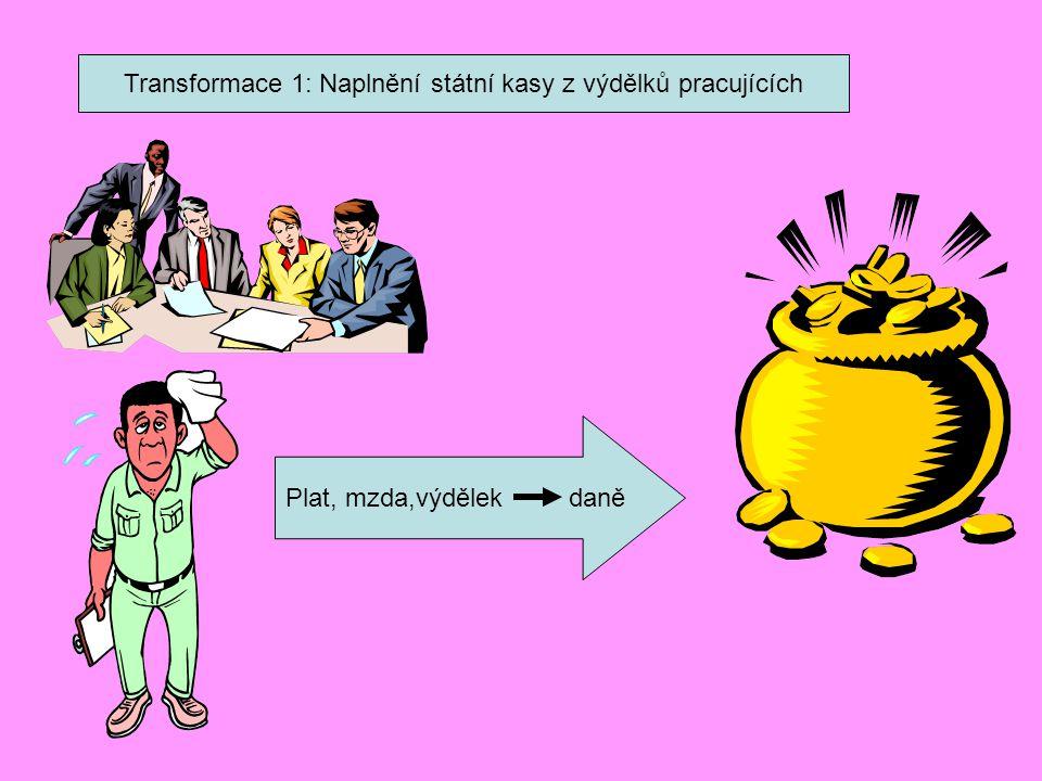 Plat, mzda,výdělek daně Transformace 1: Naplnění státní kasy z výdělků pracujících