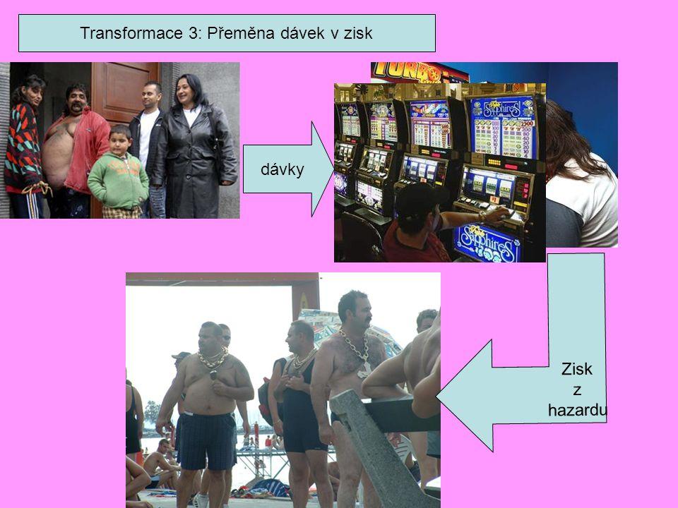 Transformace 3: Přeměna dávek v zisk Zisk z hazardu dávky