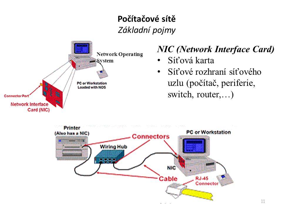 Počítačové sítě Základní pojmy Počítačové sítě - Základní pojmy11 Network Operating System NIC (Network Interface Card) Síťová karta Síťové rozhraní s